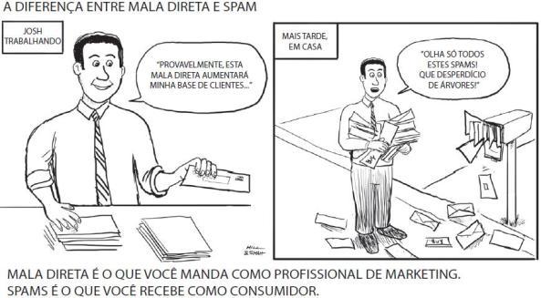 diferença-mala-direta-e-spam